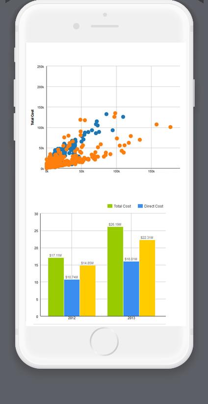 Patient Management -Healthcare Data